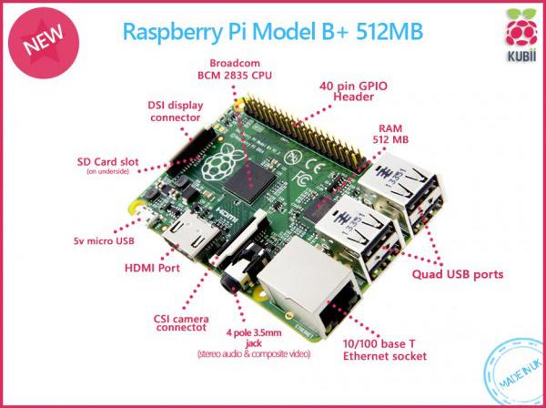 Sortie du nouveau Raspberry Pi Modèle B+
