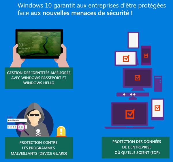 Sécurité entreprise Windows 10
