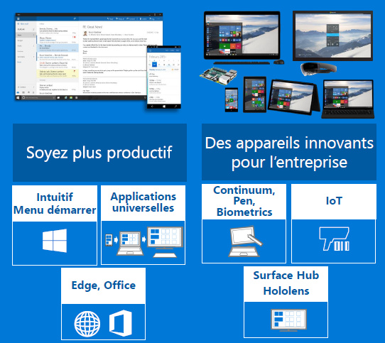 Windows 10 en entreprise